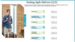 Agile Delivery Methodology For IT Project Scaling Agile Delivery Complexity Ppt Model Background Designs PDF