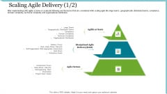 Agile Delivery Methodology For IT Project Scaling Agile Delivery Technical Ppt Icon Smartart Ppt Pictures Example File PDF
