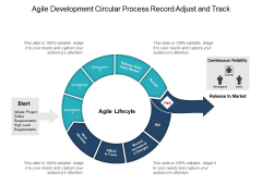 Agile Development Circular Process Record Adjust And Track Ppt PowerPoint Presentation Styles Templates