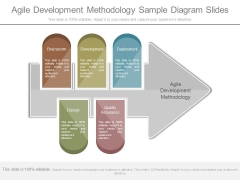 Agile Development Methodology Sample Diagram Slides