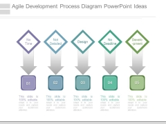 Agile Development Process Diagram Powerpoint Ideas