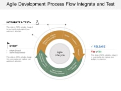 Agile Development Process Flow Integrate And Test Ppt PowerPoint Presentation Gallery Grid