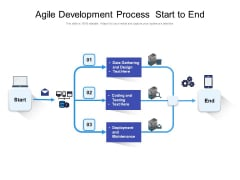 Agile Development Process Start To End Ppt PowerPoint Presentation Ideas Aids PDF