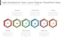 Agile Development Team Layout Diagram Powerpoint Ideas
