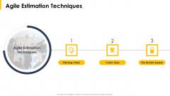 Agile Estimation Techniques Ppt Show Guidelines PDF