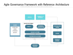 Agile Governance Framework With Reference Architecture Ppt PowerPoint Presentation Infographics Icon PDF