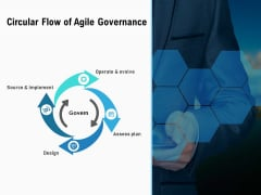 Agile Governance Workflow With Plan Assessment Ppt PowerPoint Presentation Outline Designs PDF