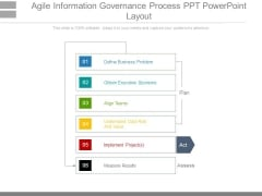Agile Information Governance Process Ppt Powerpoint Layout