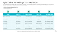 Agile Kanban Methodology Chart With Stories Professional PDF