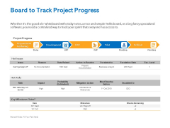 Agile Marketing Approach Board To Track Project Progress Ppt Inspiration Portrait PDF