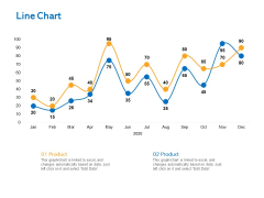 Agile Marketing Approach Line Chart Ppt Layouts Example Introduction PDF