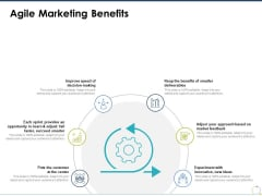 Agile Marketing Benefits Ppt PowerPoint Presentation Outline Format Ideas