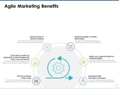 Agile Marketing Benefits Ppt PowerPoint Presentation Portfolio Styles