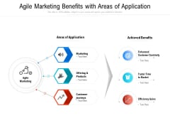Agile Marketing Benefits With Areas Of Application Ppt PowerPoint Presentation Show Outline PDF