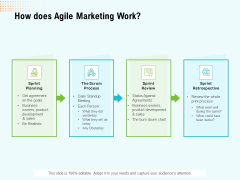 Agile Marketing Guide How Does Agile Marketing Work Ppt Gallery PDF