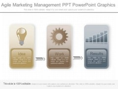 Agile Marketing Management Ppt Powerpoint Graphics