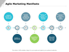Agile Marketing Manifesto Business Ppt PowerPoint Presentation Pictures Layout Ideas