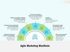 Agile Marketing Manifesto Ppt Outline Graphics PDF
