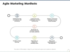 Agile Marketing Manifesto Ppt PowerPoint Presentation Show