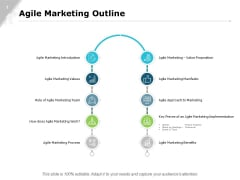 Agile Marketing Outline Marketing Ppt PowerPoint Presentation Layouts Template