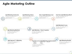 Agile Marketing Outline Ppt PowerPoint Presentation Background Images