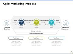 Agile Marketing Process Ppt PowerPoint Presentation Inspiration Layout