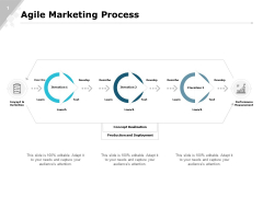 Agile Marketing Process Ppt PowerPoint Presentation Slides Background Designs