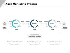 Agile Marketing Process Ppt PowerPoint Presentation Slides Background Designs