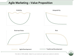 Agile Marketing Value Proposition Ppt Powerpoint Presentation Gallery Display