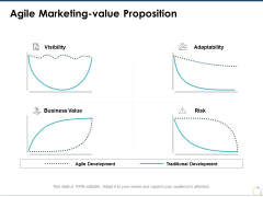 Agile Marketing Value Proposition Ppt PowerPoint Presentation Infographic Template Information