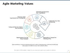 Agile Marketing Values Ppt PowerPoint Presentation Outline Slide