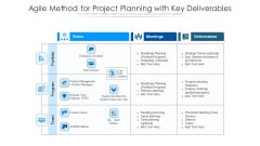 Agile Method For Project Planning With Key Deliverables Ppt PowerPoint Presentation Styles Ideas PDF