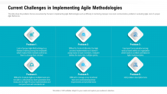 Agile Methodologies Current Challenges In Implementing Agile Methodologies Ppt Inspiration Ideas PDF