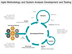 Agile Methodology And System Analysis Development And Testing Ppt PowerPoint Presentation Gallery Example Topics