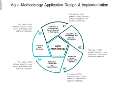 Agile Methodology Application Design And Implementation Ppt PowerPoint Presentation Infographic Template Icons