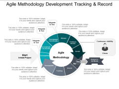 Agile Methodology Development Tracking And Record Ppt PowerPoint Presentation Layouts Templates