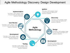 Agile Methodology Discovery Design Development Ppt PowerPoint Presentation Inspiration Graphics Template