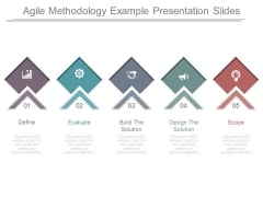 Agile Methodology Example Presentation Slides