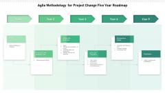 Agile Methodology For Project Change Five Year Roadmap Elements