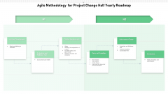 Agile Methodology For Project Change Half Yearly Roadmap Rules