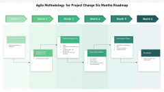 Agile Methodology For Project Change Six Months Roadmap Guidelines