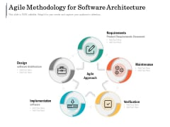 Agile Methodology For Software Architecture Ppt PowerPoint Presentation File Graphics Pictures PDF