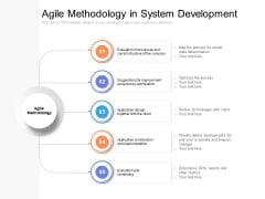 Agile Methodology In System Development Ppt PowerPoint Presentation Summary Rules PDF