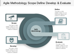 Agile Methodology Scope Define Develop And Evaluate Ppt PowerPoint Presentation Slides Outfit