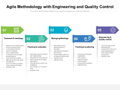 Agile Methodology With Engineering And Quality Control Ppt PowerPoint Presentation Inspiration Icons PDF