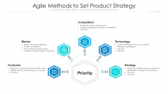 Agile Methods To Set Product Strategy Ppt PowerPoint Presentation File Example File PDF