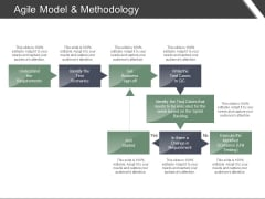 Agile Model And Methodology Ppt PowerPoint Presentation Professional Guidelines