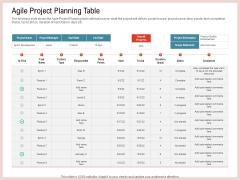 Agile Model Improve Task Team Performance Agile Project Planning Table Information PDF