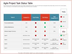 Agile Model Improve Task Team Performance Agile Project Task Status Table Professional PDF