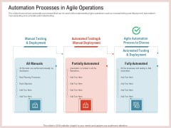 Agile Model Improve Task Team Performance Automation Processes In Agile Operations Download PDF